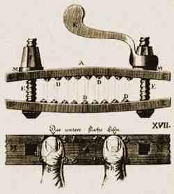 أبشع ادوات واجهزة وأساليب  التعذيب .. في العالم T03